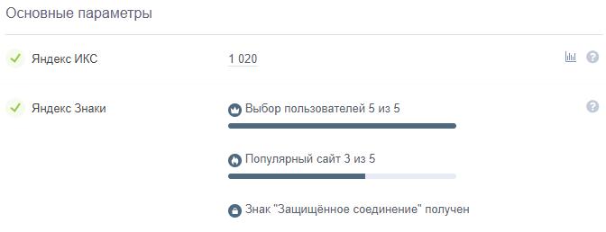14 Популярность сайта salesap.ru