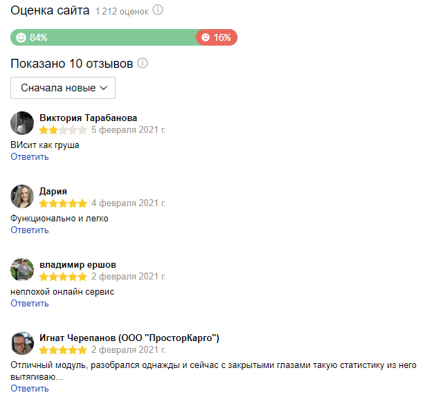 9 Отзывы о bitrix24.ru