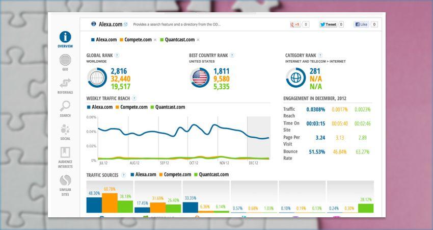 SEO плагины - статьи Инклиент - сервисы для сайта